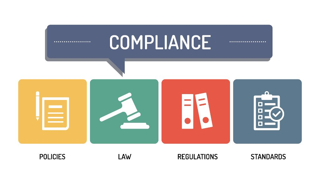Compliance to Regulation